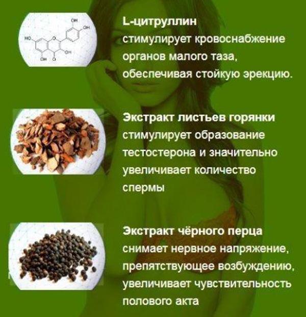 икарин отзывы о препарате