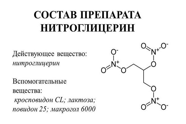 нитроглицериновый спрей для потенции