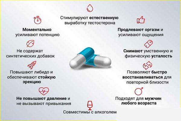 потенциалекс купить в аптеке в москве