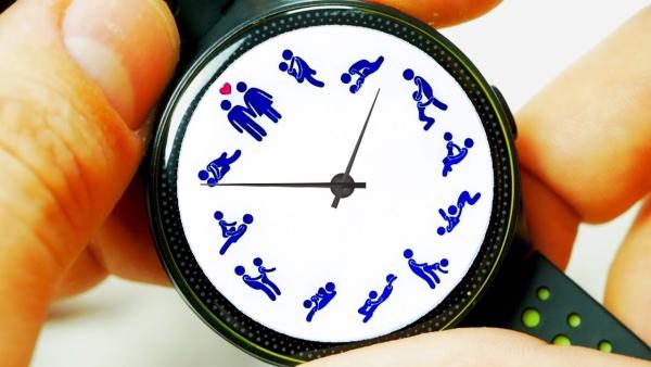 Время (продолжительность) действия